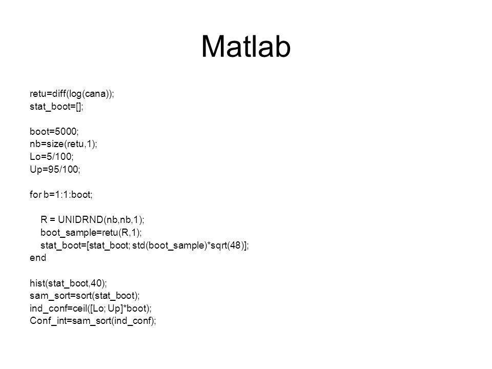 Matlab retu=diff(log(cana)); stat_boot=[]; boot=5000; nb=size(retu,1);
